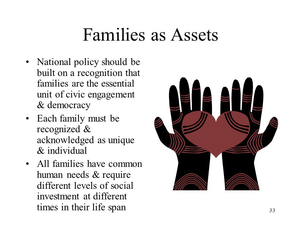 Families as Assets National policy should be built on a recognition that families are the essential unit of civic engagement & democracy.