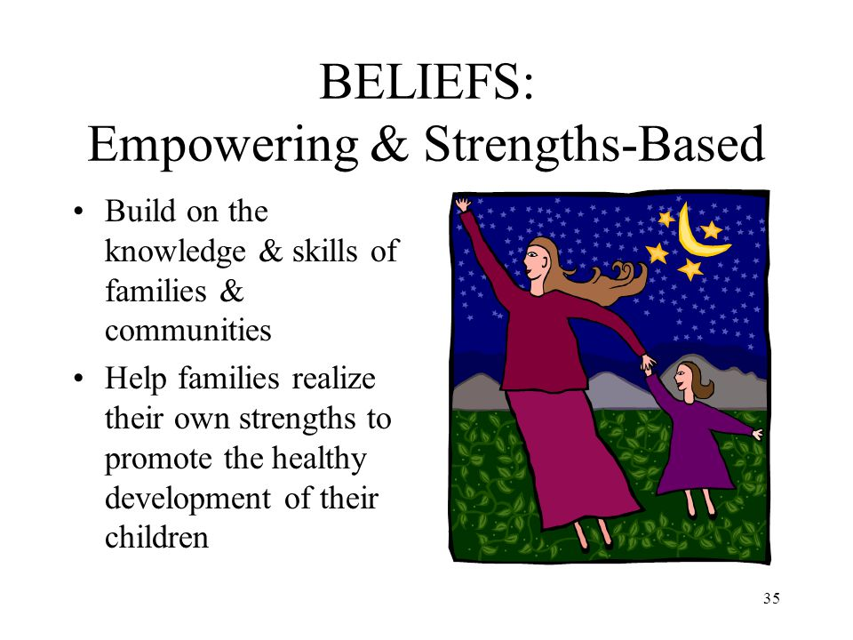 BELIEFS: Empowering & Strengths-Based