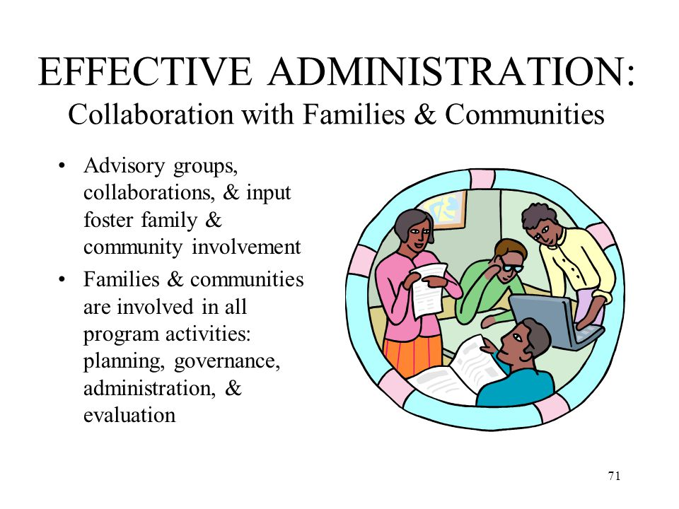 EFFECTIVE ADMINISTRATION: Collaboration with Families & Communities
