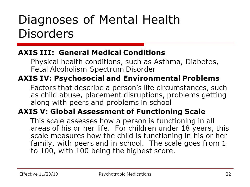 Diagnoses of Mental Health Disorders