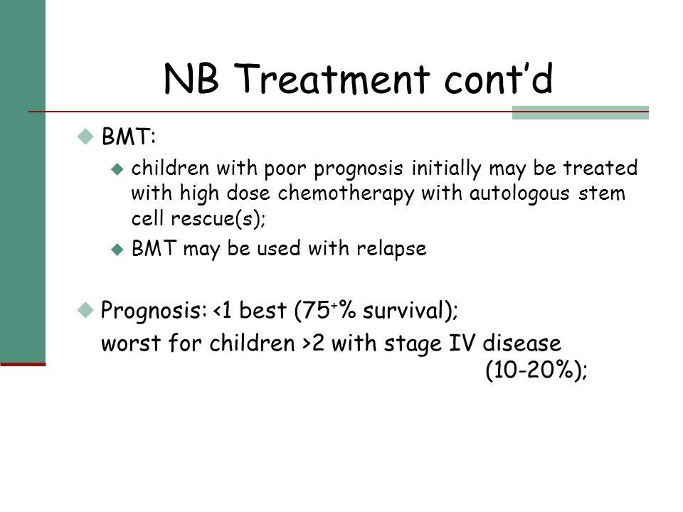 NB Treatment cont'd BMT: Prognosis: <1 best (75+% survival);