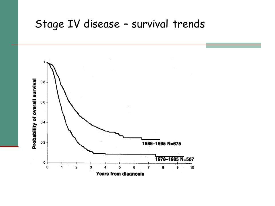Stage IV disease – survival trends