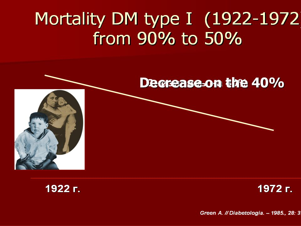 Mortality from DM type I