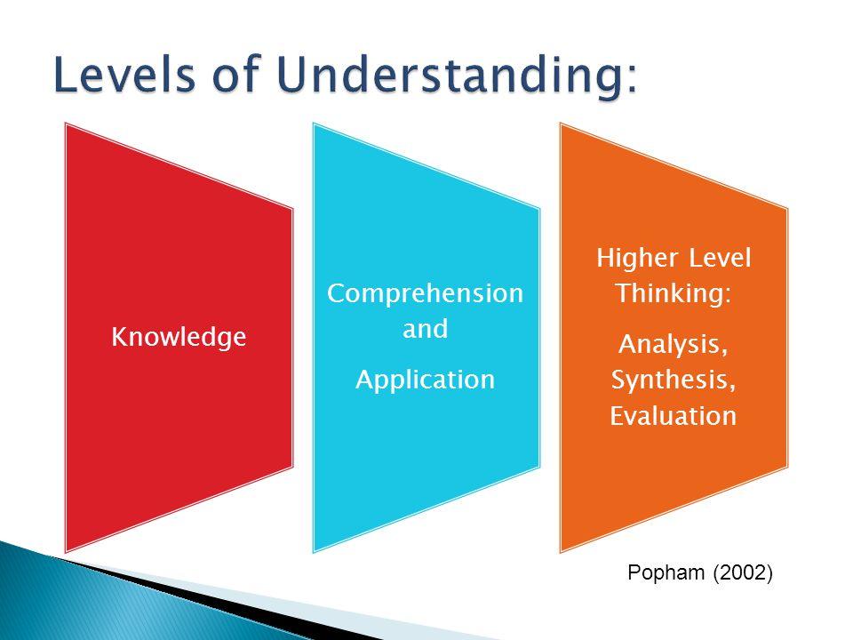 Levels of Understanding: