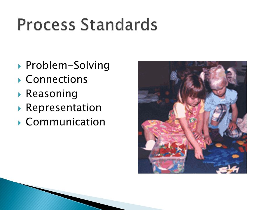 Process Standards Problem-Solving Connections Reasoning Representation