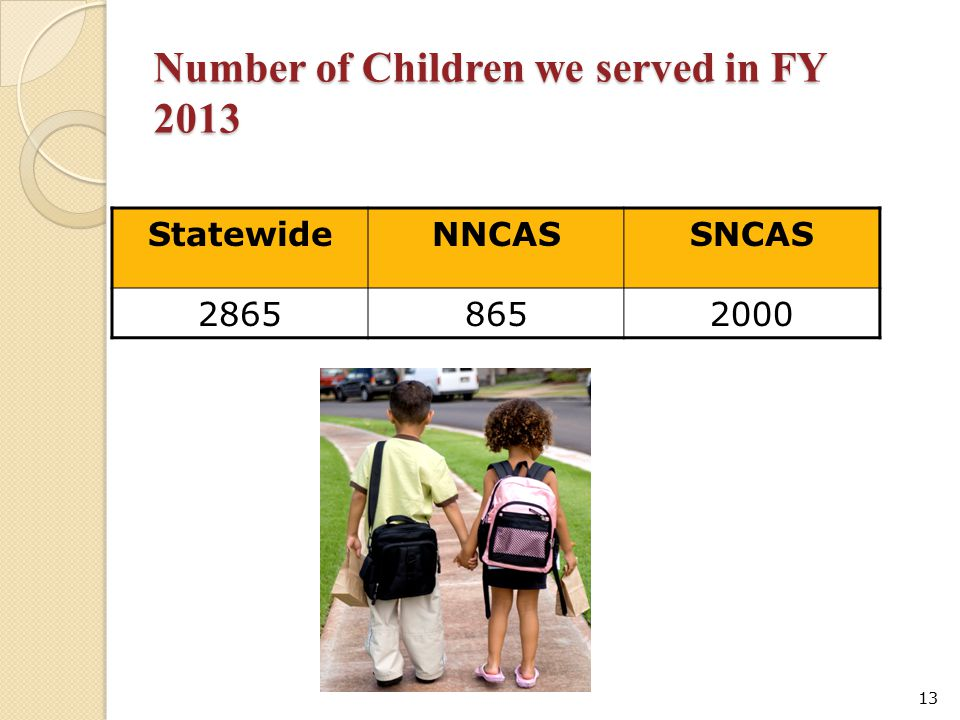 Number of Children we served in FY 2013