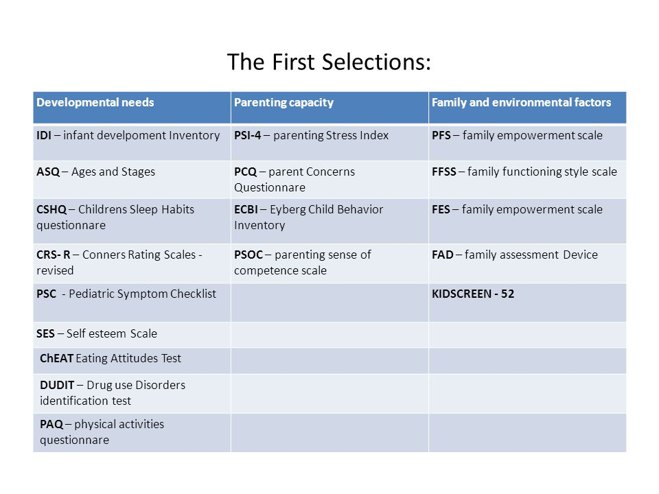 The First Selections: Developmental needs Parenting capacity