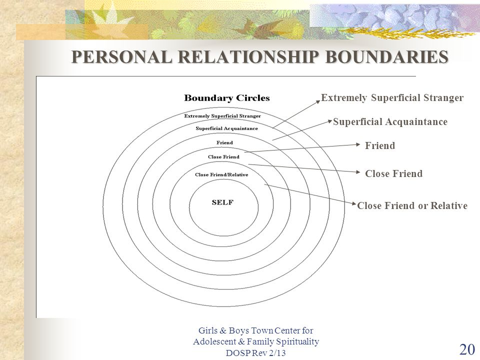 PERSONAL RELATIONSHIP BOUNDARIES