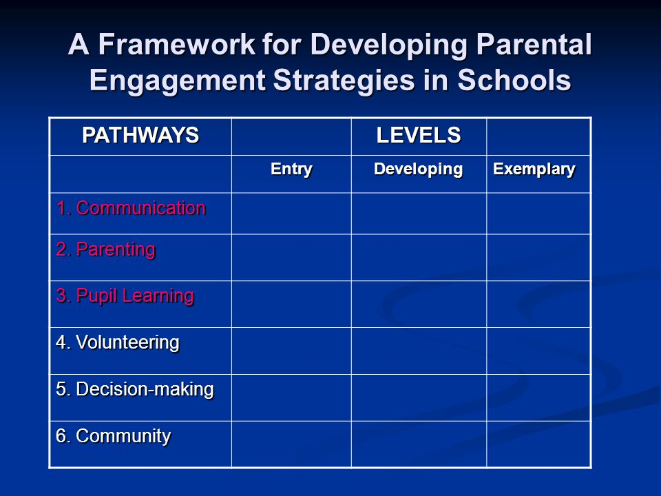 A Framework for Developing Parental Engagement Strategies in Schools
