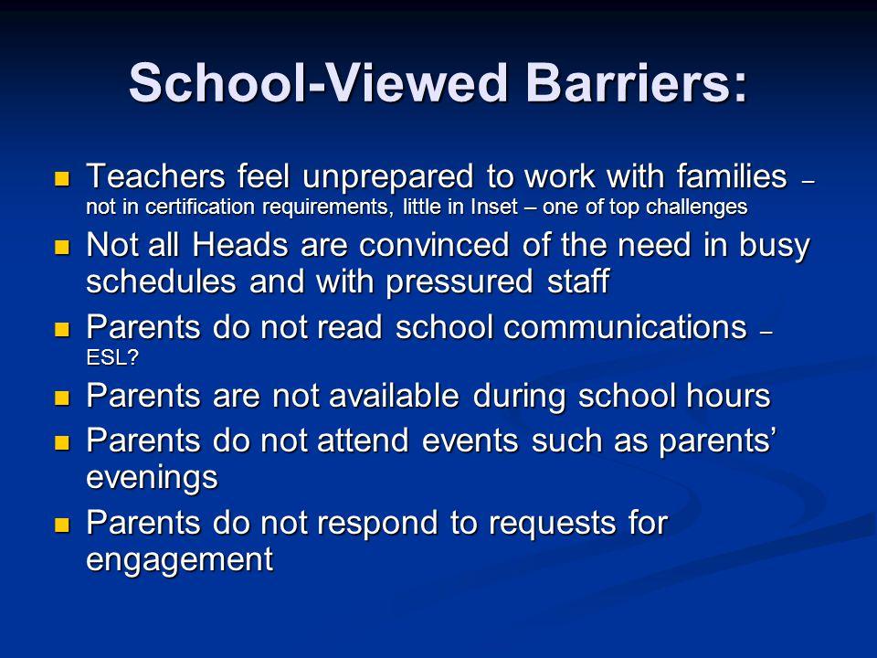 School-Viewed Barriers: