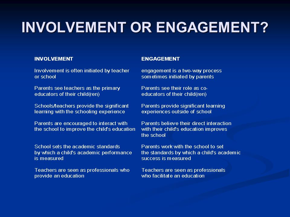 INVOLVEMENT OR ENGAGEMENT