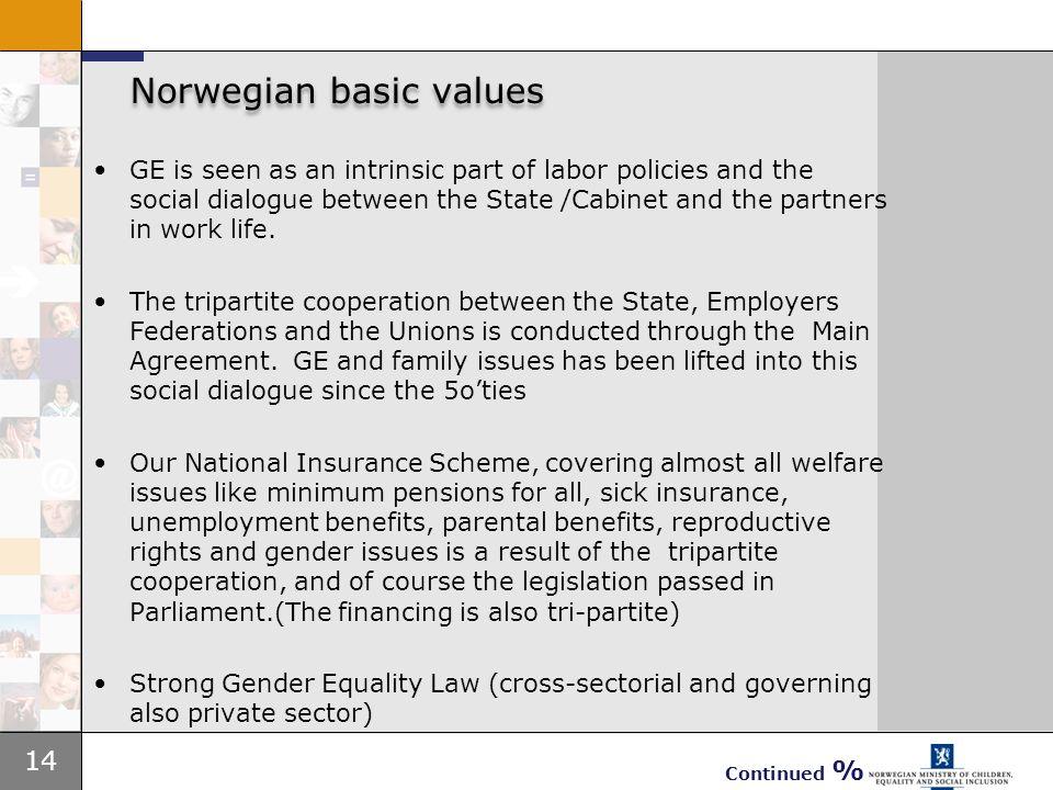 Norwegian basic values