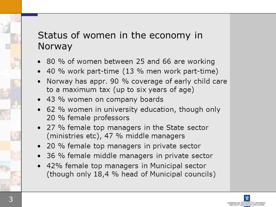 Status of women in the economy in Norway