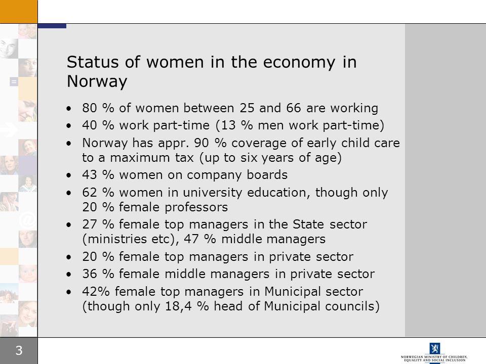 Status of women in the economy in Norway
