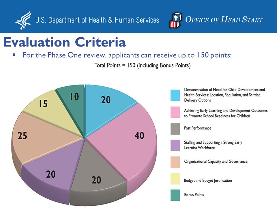 Evaluation Criteria For the Phase One review, applicants can receive up to 150 points:
