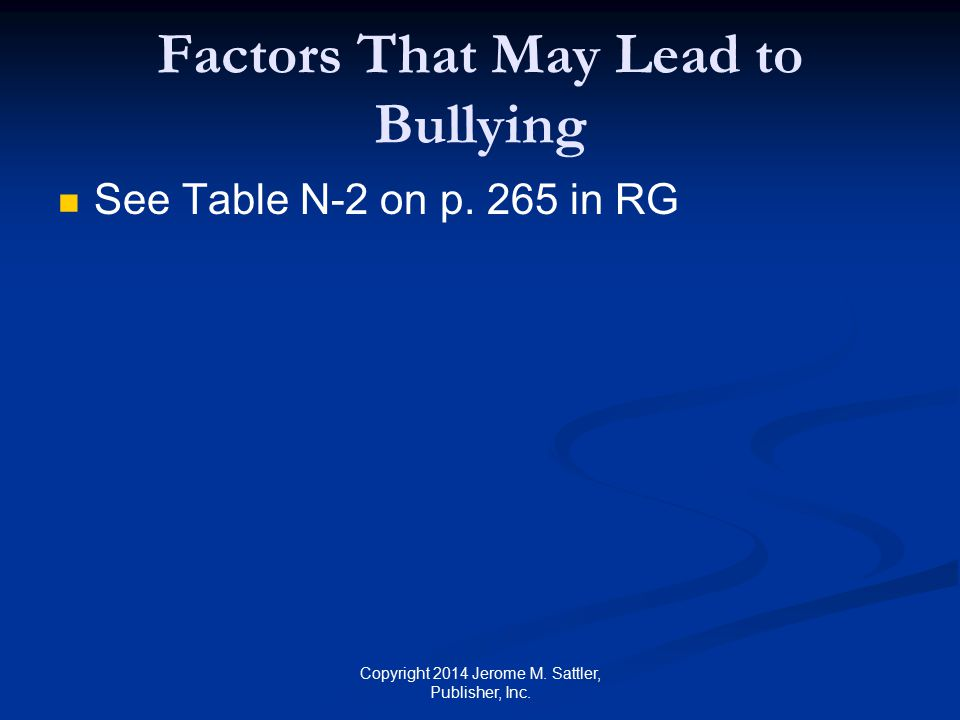 Factors That May Lead to Bullying