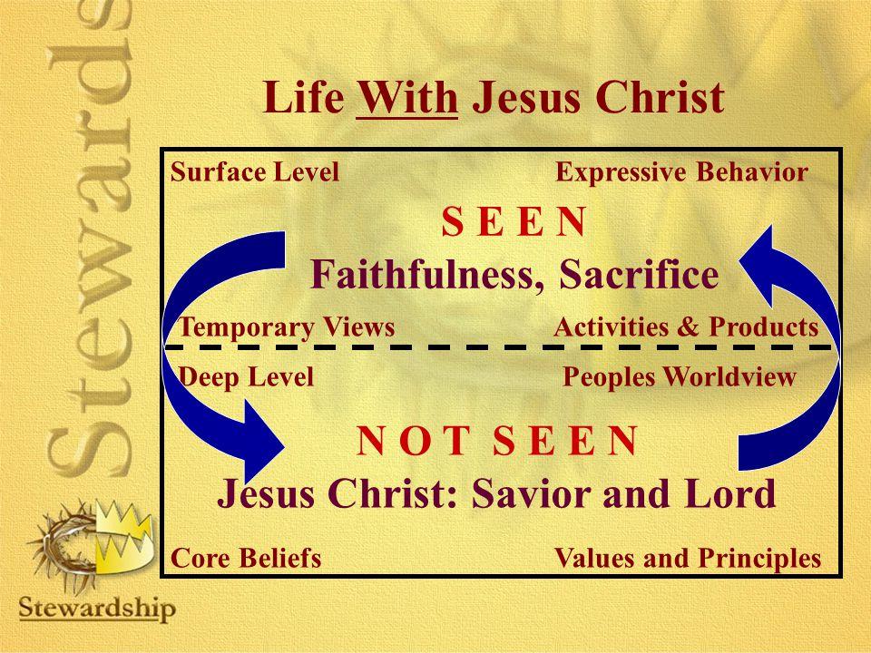 Faithfulness, Sacrifice Jesus Christ: Savior and Lord