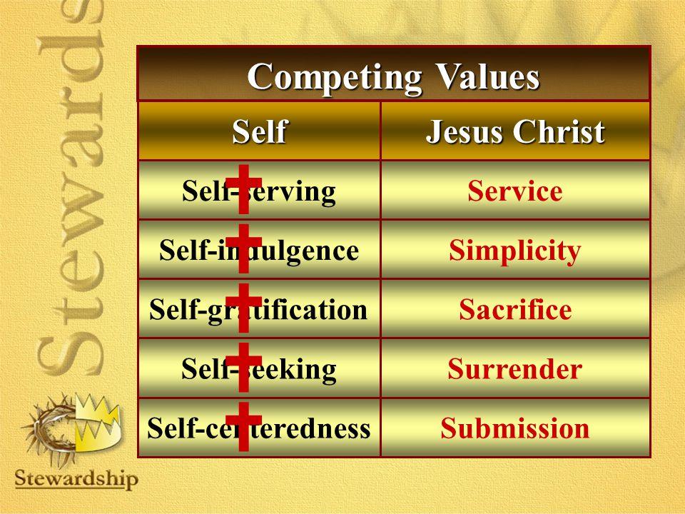 Competing Values Self Jesus Christ Self-serving Service