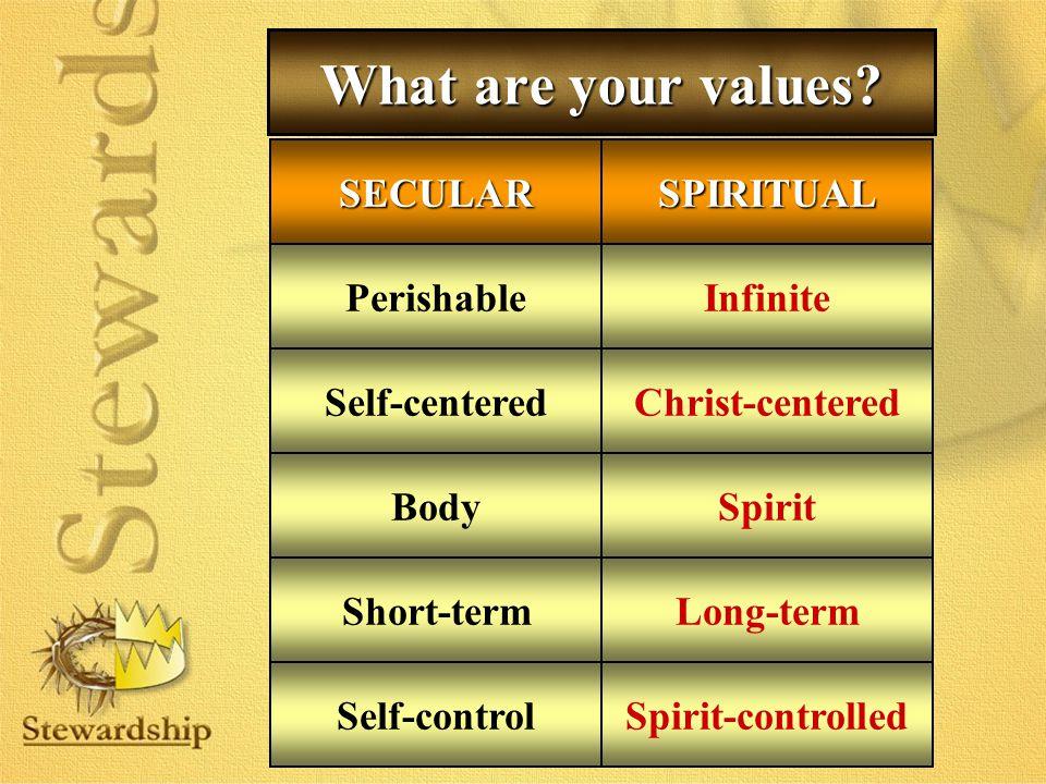 What are your values SECULAR SPIRITUAL Perishable Infinite