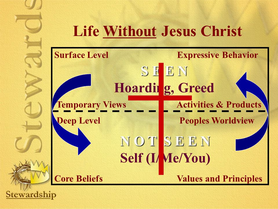 Life Without Jesus Christ