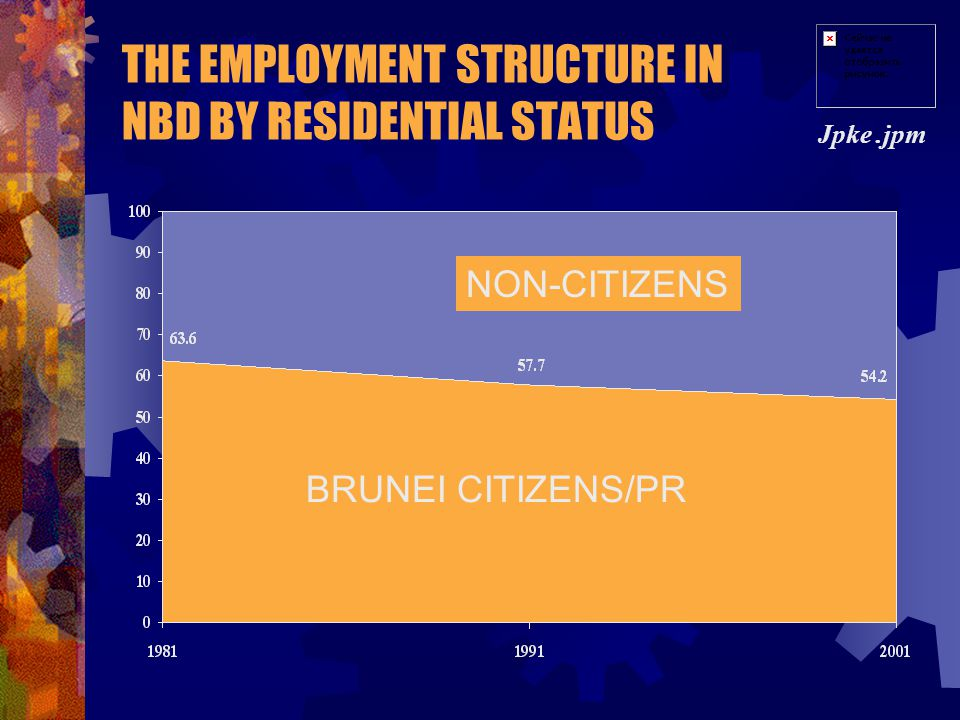 THE EMPLOYMENT STRUCTURE IN NBD BY RESIDENTIAL STATUS