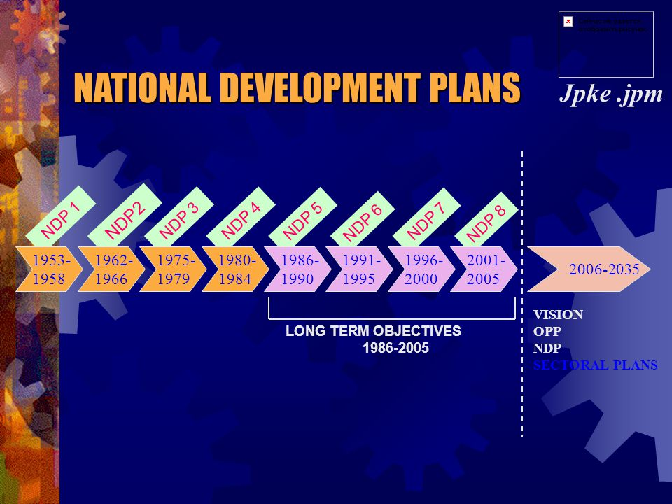 NATIONAL DEVELOPMENT PLANS