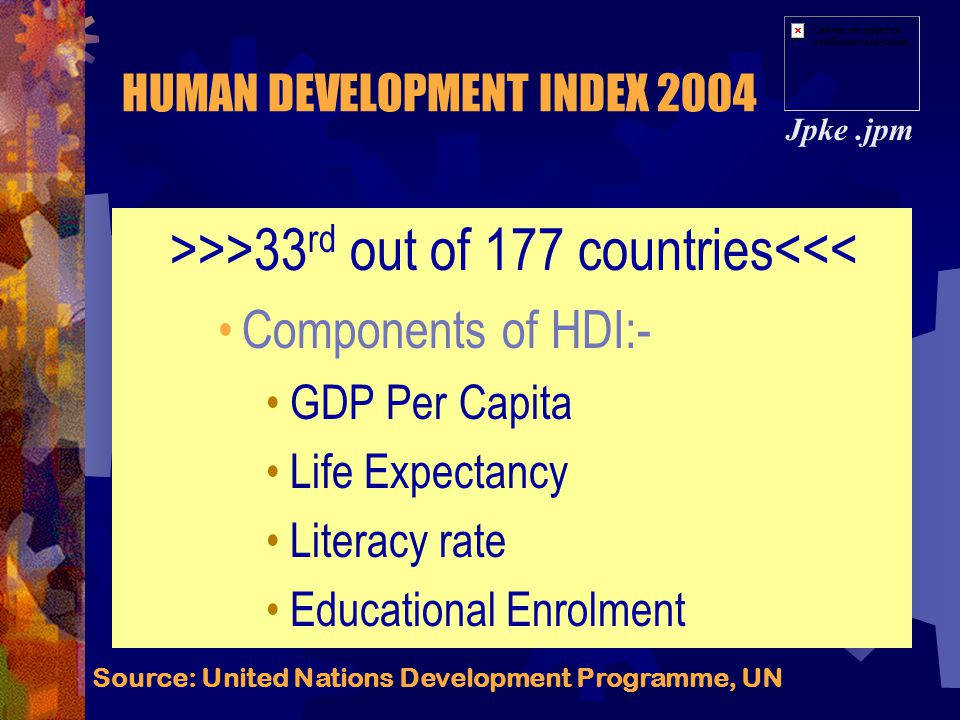 HUMAN DEVELOPMENT INDEX 2004