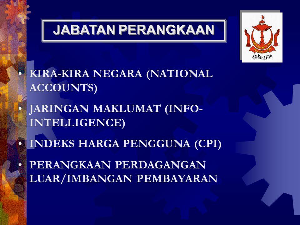 JABATAN PERANGKAAN KIRA-KIRA NEGARA (NATIONAL ACCOUNTS)