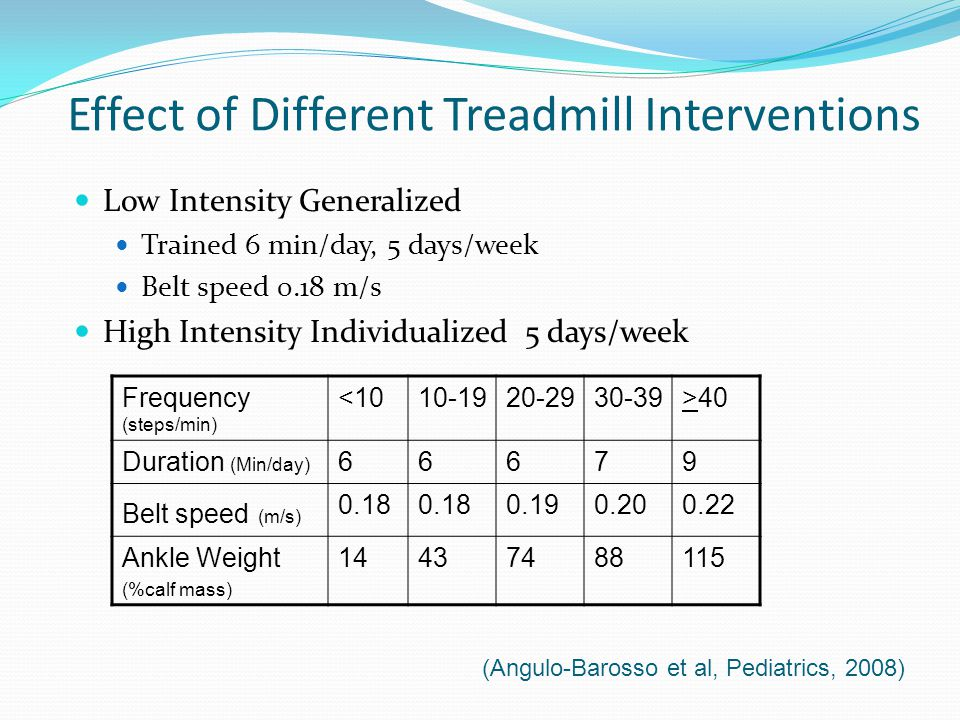 Effect of Different Treadmill Interventions