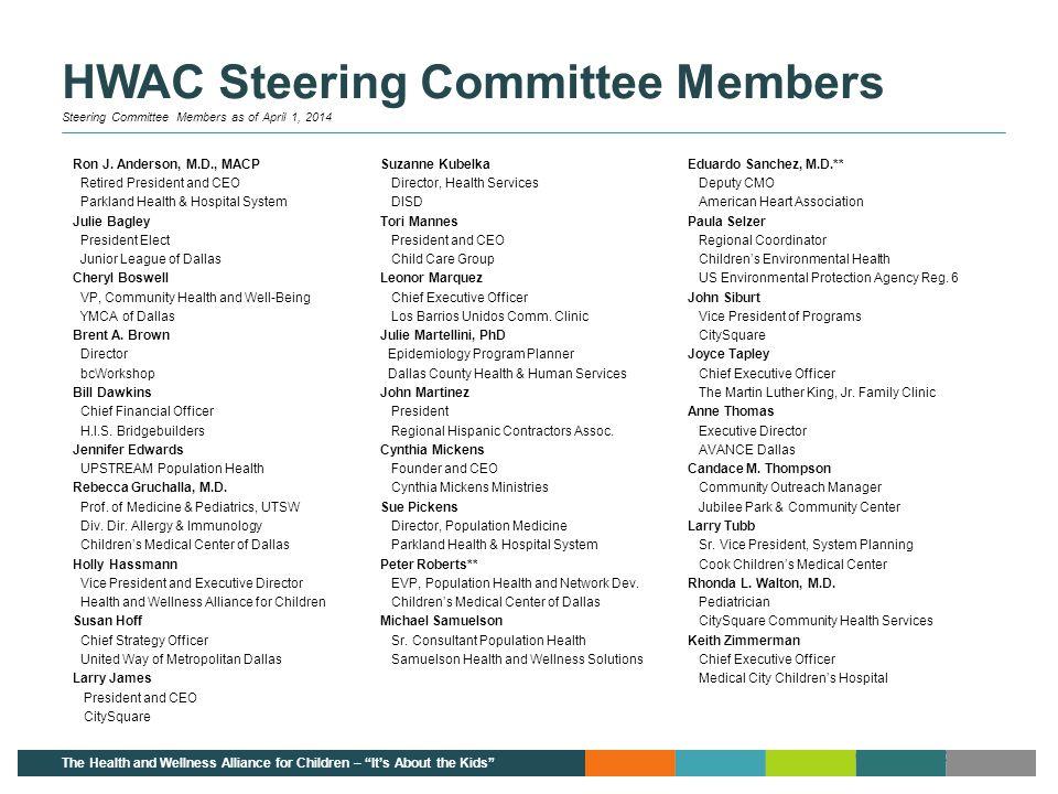 HWAC Steering Committee Members