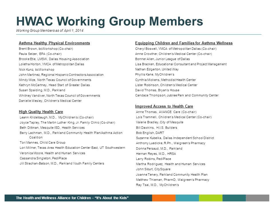 HWAC Working Group Members