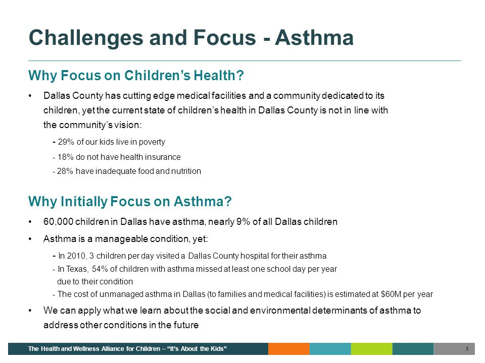 Challenges and Focus - Asthma