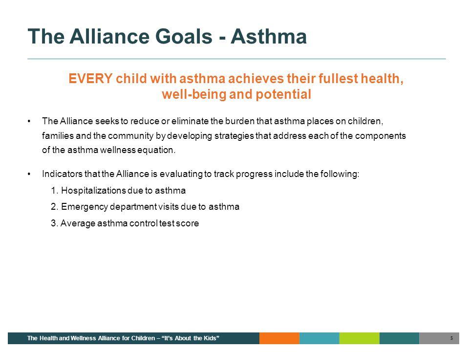 The Alliance Goals - Asthma