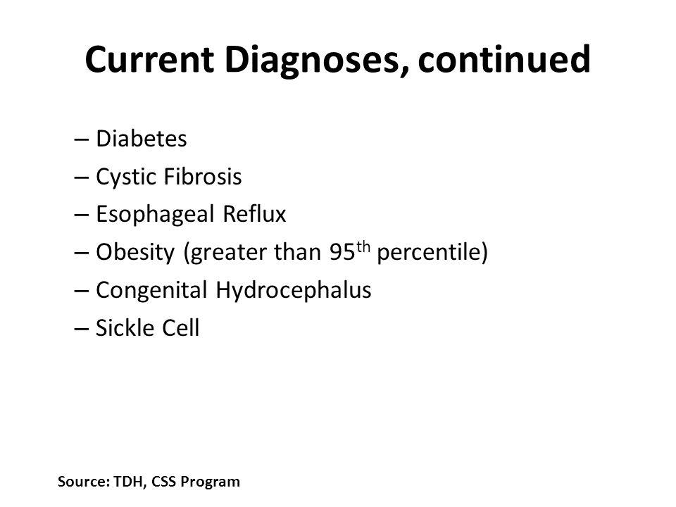 Current Diagnoses, continued