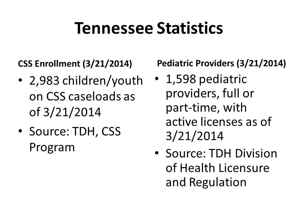 Tennessee Statistics CSS Enrollment (3/21/2014) Pediatric Providers (3/21/2014) 2,983 children/youth on CSS caseloads as of 3/21/2014.