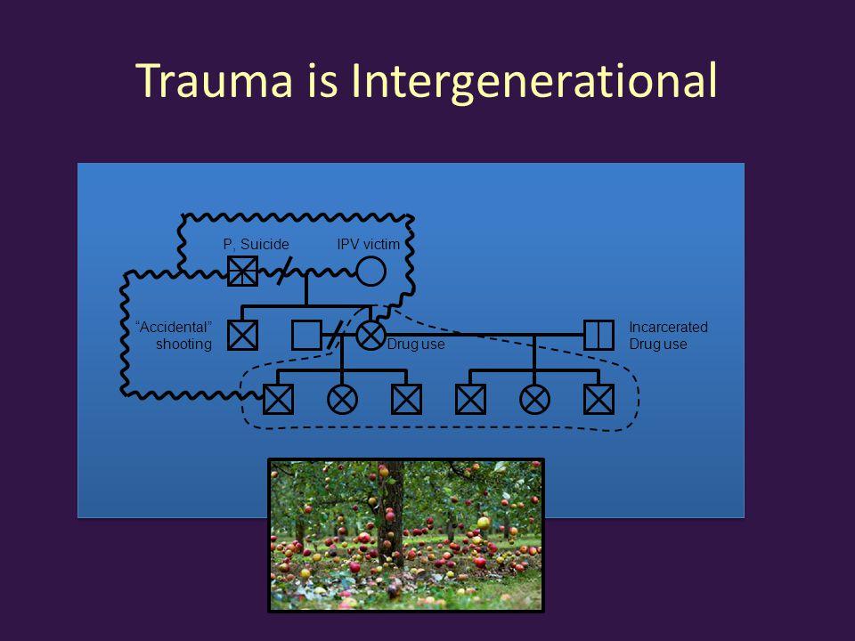 Trauma is Intergenerational