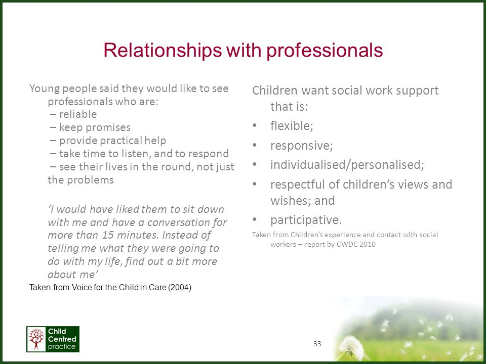 Relationships with professionals