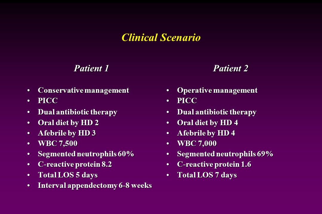 Clinical Scenario Patient 1 Patient 2 Conservative management PICC