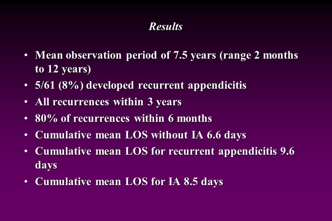 Results Mean observation period of 7.5 years (range 2 months to 12 years) 5/61 (8%) developed recurrent appendicitis.