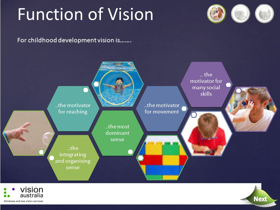 Function of Vision Next For childhood development vision is……. Next