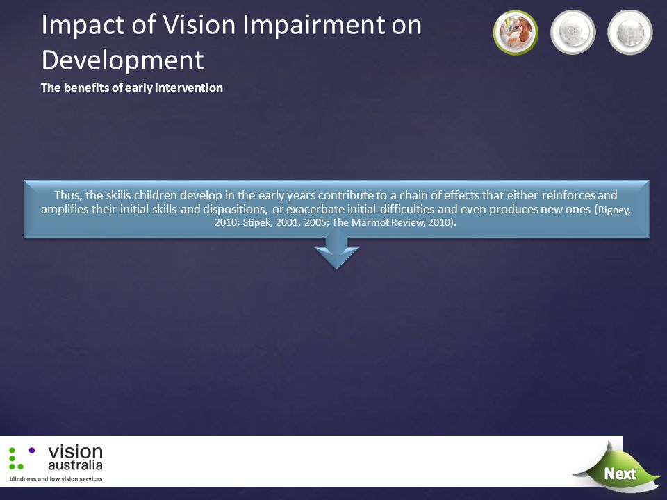 Impact of Vision Impairment on Development