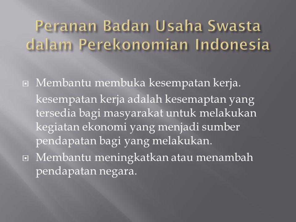 Peranan Badan Usaha Swasta dalam Perekonomian Indonesia