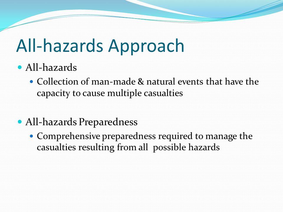 All-hazards Approach All-hazards All-hazards Preparedness