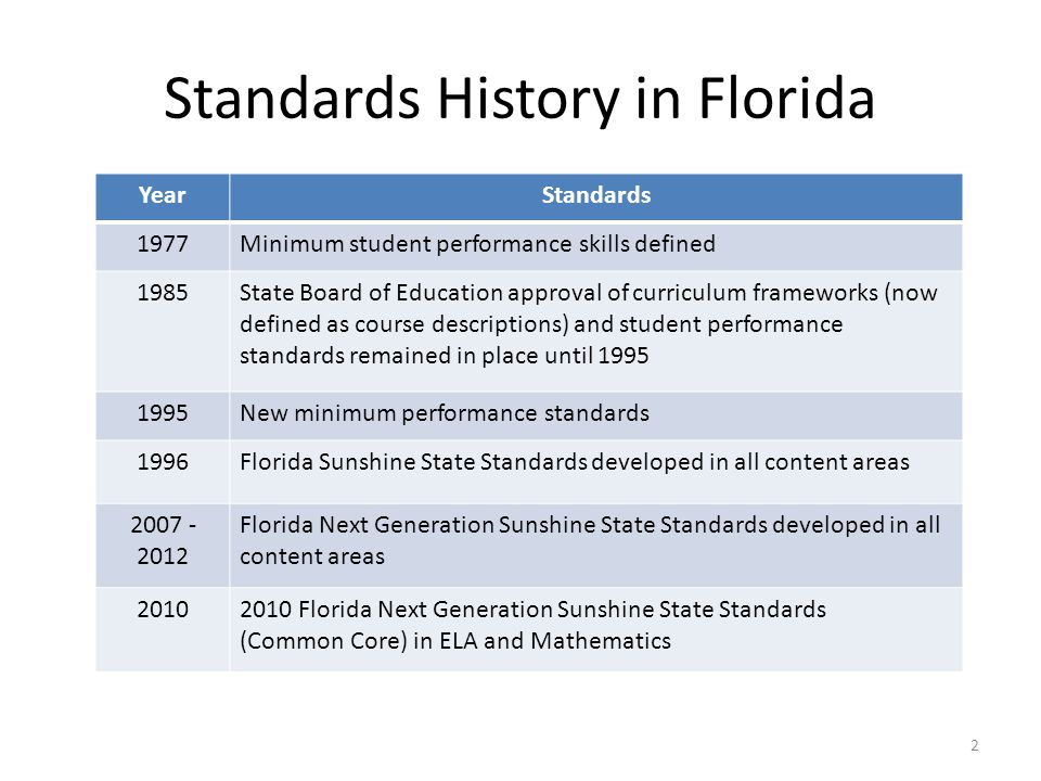 Standards History in Florida