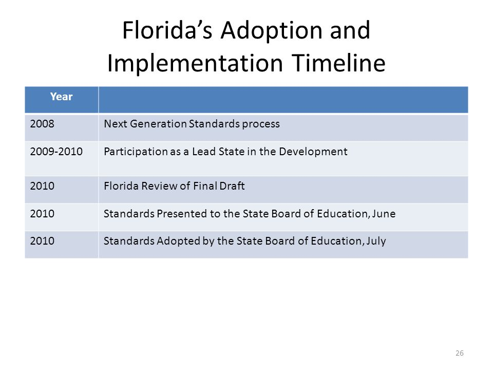 Florida's Adoption and Implementation Timeline