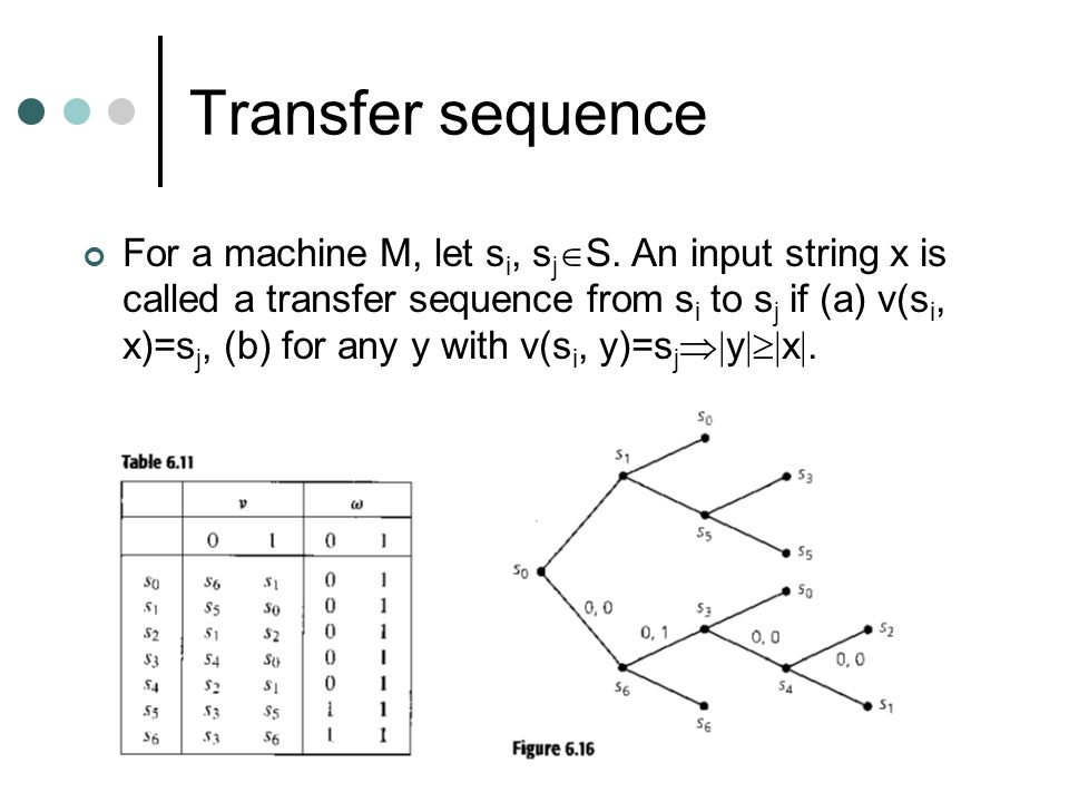 Transfer sequence