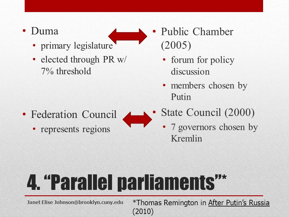 4. Parallel parliaments *