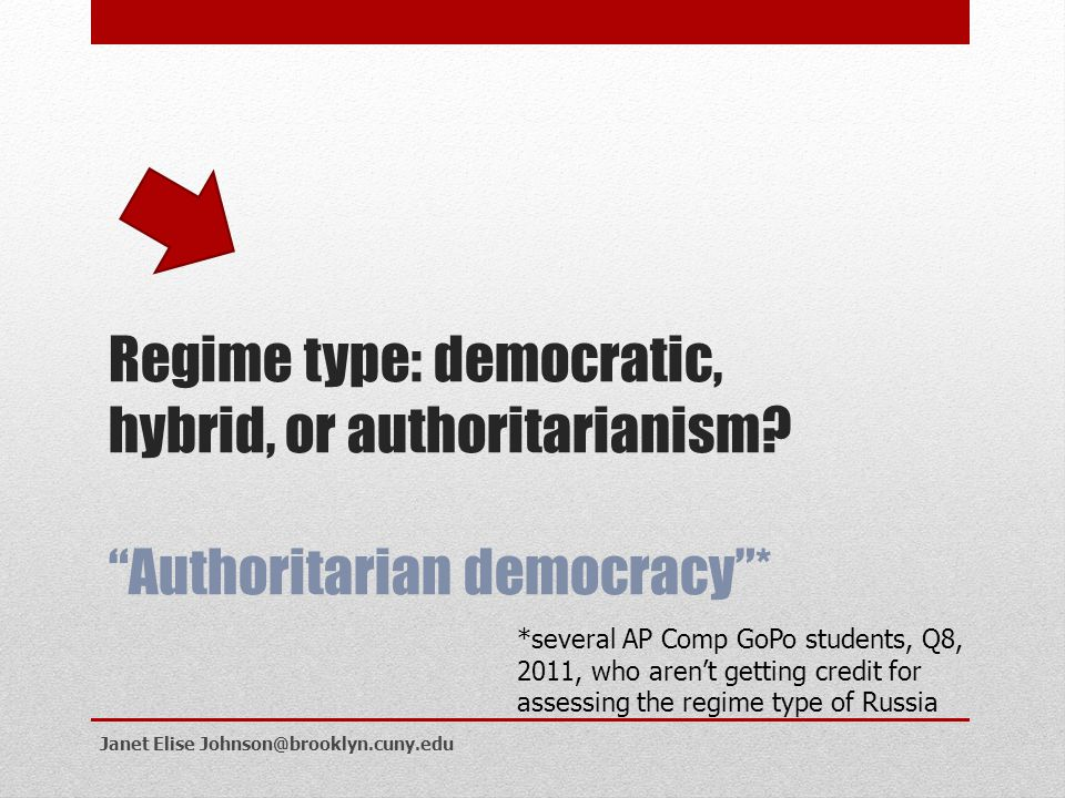 Regime type: democratic, hybrid, or authoritarianism