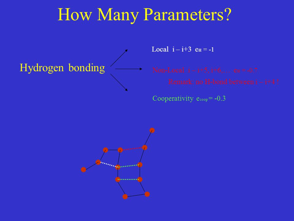 How Many Parameters Hydrogen bonding Local i – i+3 eH = -1