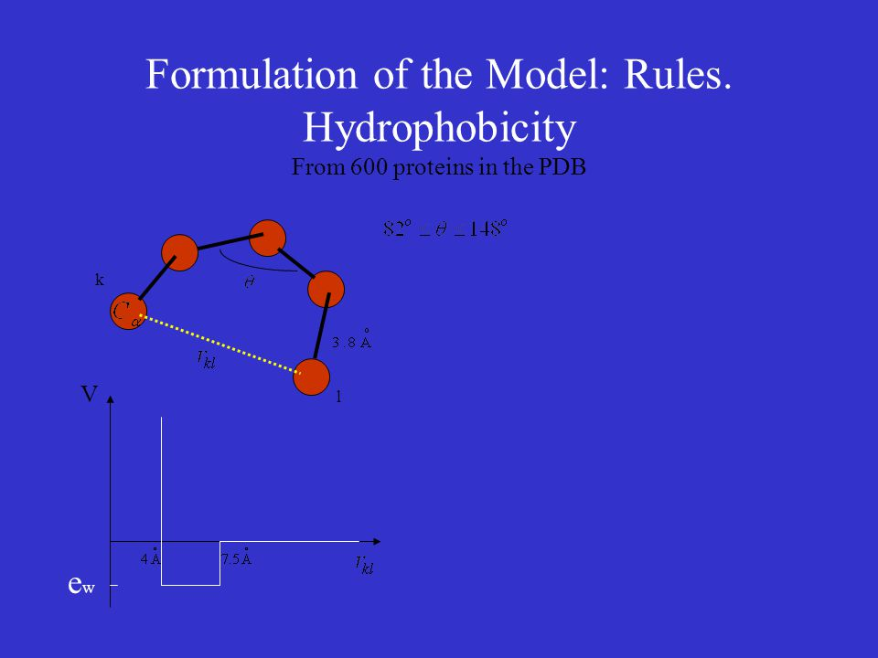 Formulation of the Model: Rules